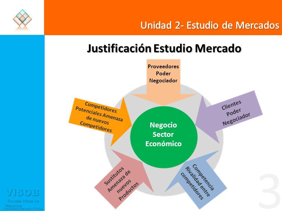 VISOB Escuela Virtual de Negocios Escuela Virtual de Negocios Carlos Mario Morales C ©2011 Justificación Estudio Mercado 3 Proveedores Poder Negociado