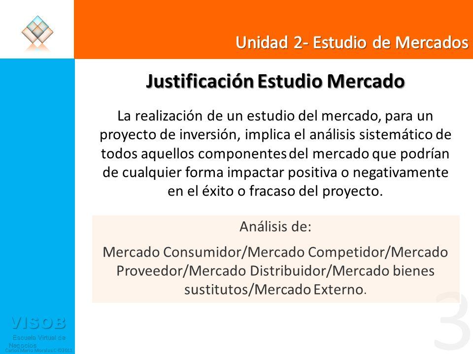 VISOB Escuela Virtual de Negocios Escuela Virtual de Negocios Carlos Mario Morales C ©2011 Justificación Estudio Mercado La realización de un estudio