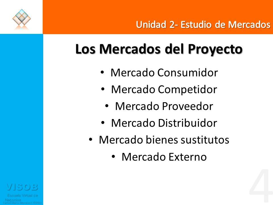 VISOB Escuela Virtual de Negocios Escuela Virtual de Negocios Carlos Mario Morales C ©2011 Los Mercados del Proyecto Mercado Consumidor Mercado Compet