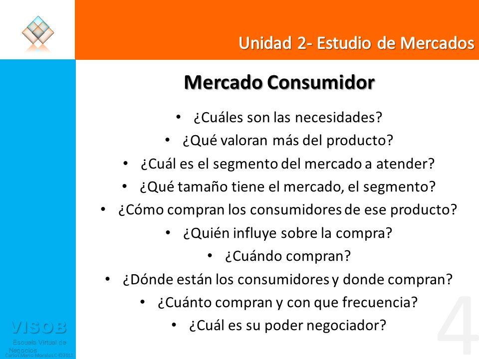 VISOB Escuela Virtual de Negocios Escuela Virtual de Negocios Carlos Mario Morales C ©2011 Mercado Consumidor ¿Cuáles son las necesidades? ¿Qué valora