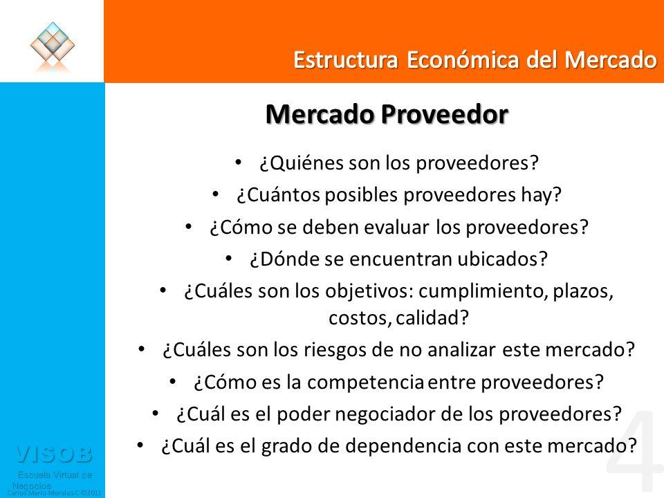 VISOB Escuela Virtual de Negocios Escuela Virtual de Negocios Carlos Mario Morales C ©2011 4 Mercado Proveedor ¿Quiénes son los proveedores? ¿Cuántos