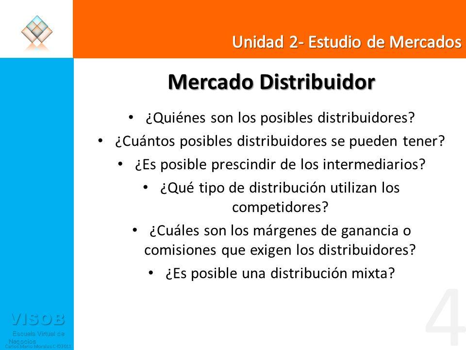 VISOB Escuela Virtual de Negocios Escuela Virtual de Negocios Carlos Mario Morales C ©2011 Mercado Distribuidor ¿Quiénes son los posibles distribuidor