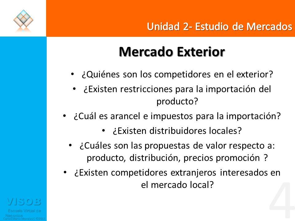 VISOB Escuela Virtual de Negocios Escuela Virtual de Negocios Carlos Mario Morales C ©2011 Mercado Exterior ¿Quiénes son los competidores en el exteri