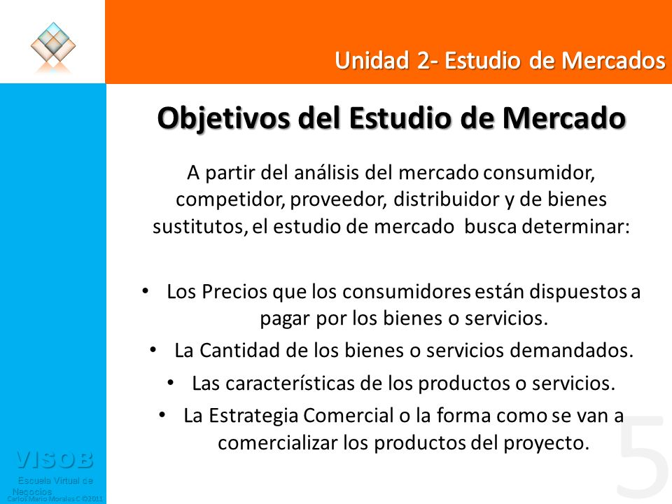 VISOB Escuela Virtual de Negocios Escuela Virtual de Negocios Carlos Mario Morales C ©2011 5 Objetivos del Estudio de Mercado A partir del análisis de