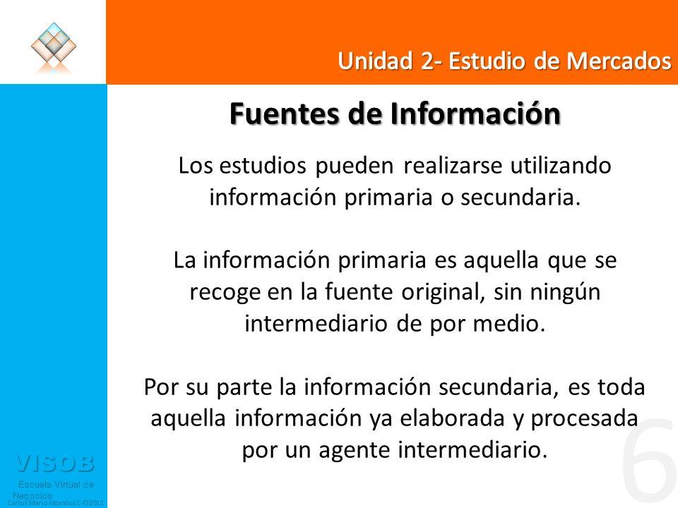 VISOB Escuela Virtual de Negocios Escuela Virtual de Negocios Carlos Mario Morales C ©2011 6 Fuentes de Información Los estudios pueden realizarse uti