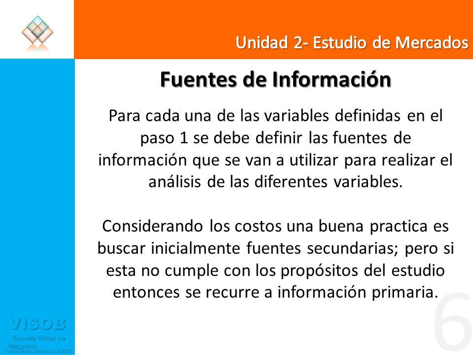 VISOB Escuela Virtual de Negocios Escuela Virtual de Negocios Carlos Mario Morales C ©2011 6 Fuentes de Información Para cada una de las variables def