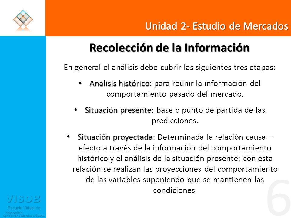 VISOB Escuela Virtual de Negocios Escuela Virtual de Negocios Carlos Mario Morales C ©2011 6 Recolección de la Información En general el análisis debe