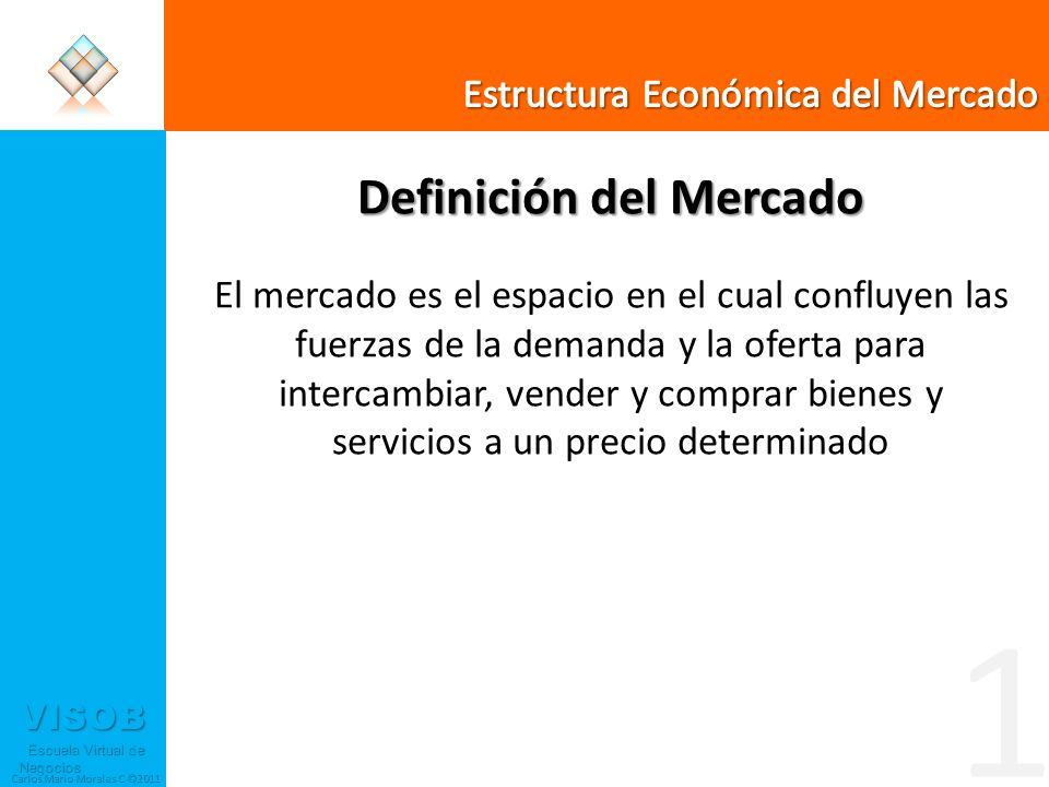 VISOB Escuela Virtual de Negocios Escuela Virtual de Negocios Carlos Mario Morales C ©2011 Definición del Mercado El mercado es el espacio en el cual