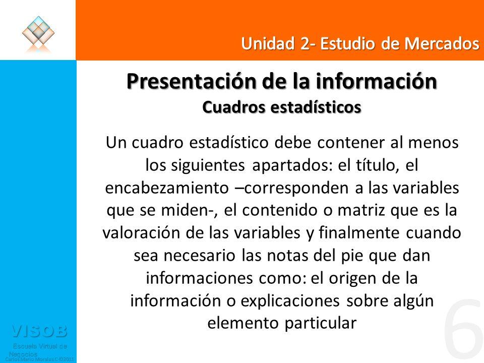 VISOB Escuela Virtual de Negocios Escuela Virtual de Negocios Carlos Mario Morales C ©2011 6 Presentación de la información Cuadros estadísticos Un cu
