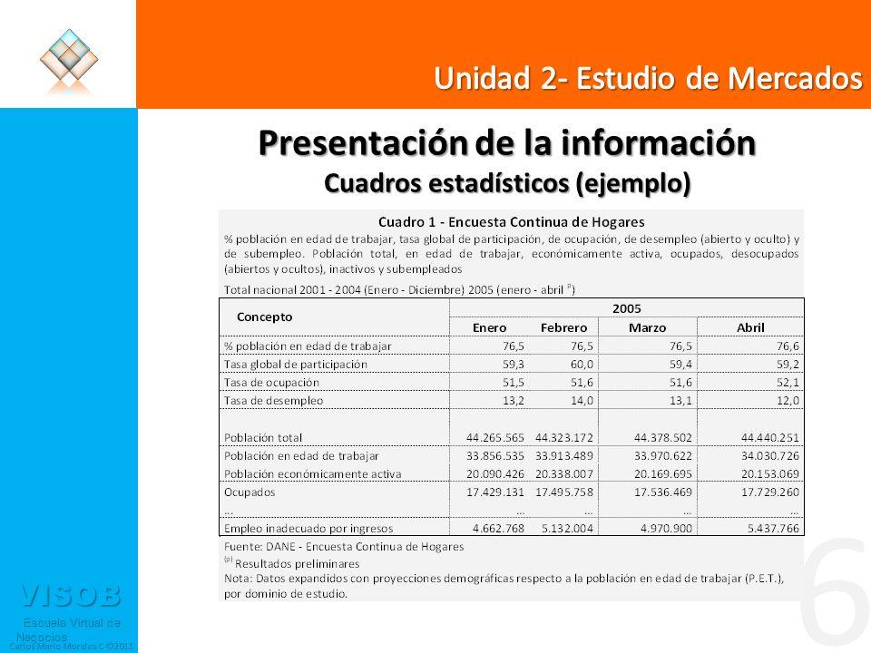VISOB Escuela Virtual de Negocios Escuela Virtual de Negocios Carlos Mario Morales C ©2011 6 Presentación de la información Cuadros estadísticos (ejem