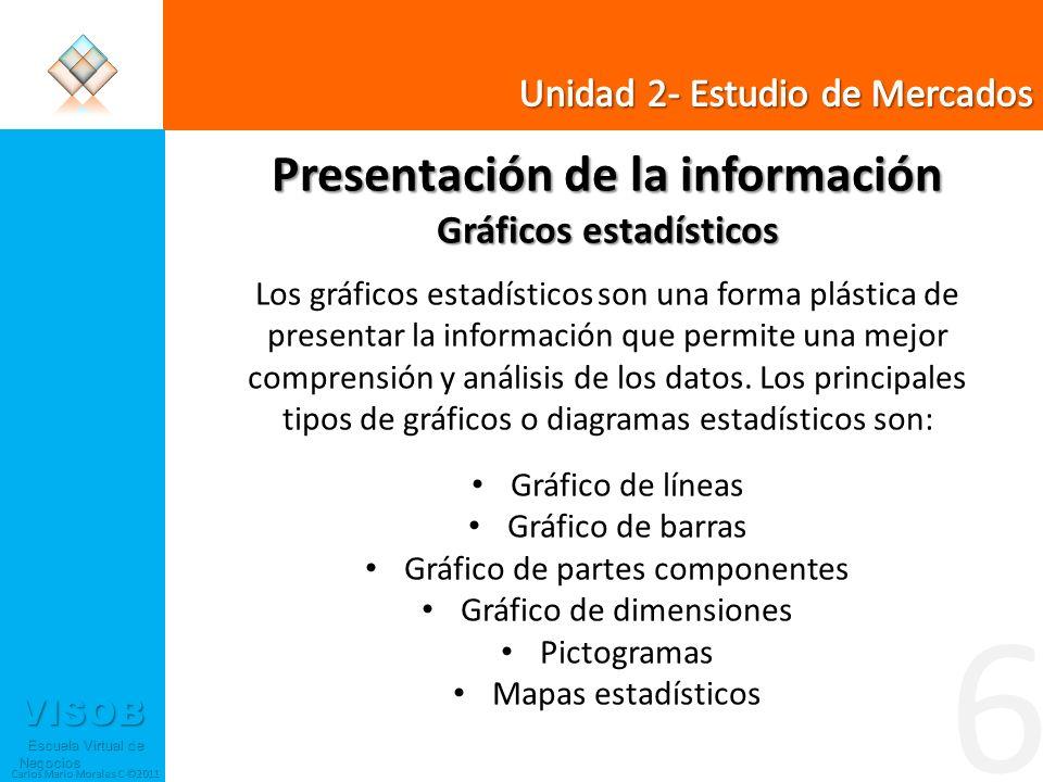 VISOB Escuela Virtual de Negocios Escuela Virtual de Negocios Carlos Mario Morales C ©2011 6 Presentación de la información Gráficos estadísticos Los