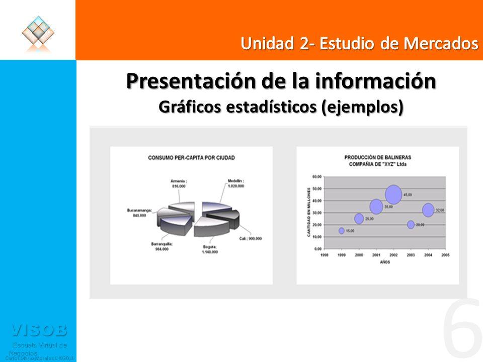 VISOB Escuela Virtual de Negocios Escuela Virtual de Negocios Carlos Mario Morales C ©2011 6 Presentación de la información Gráficos estadísticos (eje
