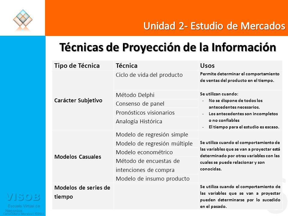 VISOB Escuela Virtual de Negocios Escuela Virtual de Negocios Carlos Mario Morales C ©2011 6 Técnicas de Proyección de la Información Tipo de TécnicaT