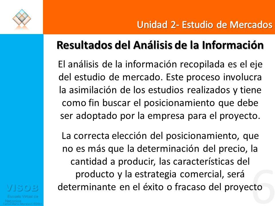 VISOB Escuela Virtual de Negocios Escuela Virtual de Negocios Carlos Mario Morales C ©2011 6 Resultados del Análisis de la Información El análisis de