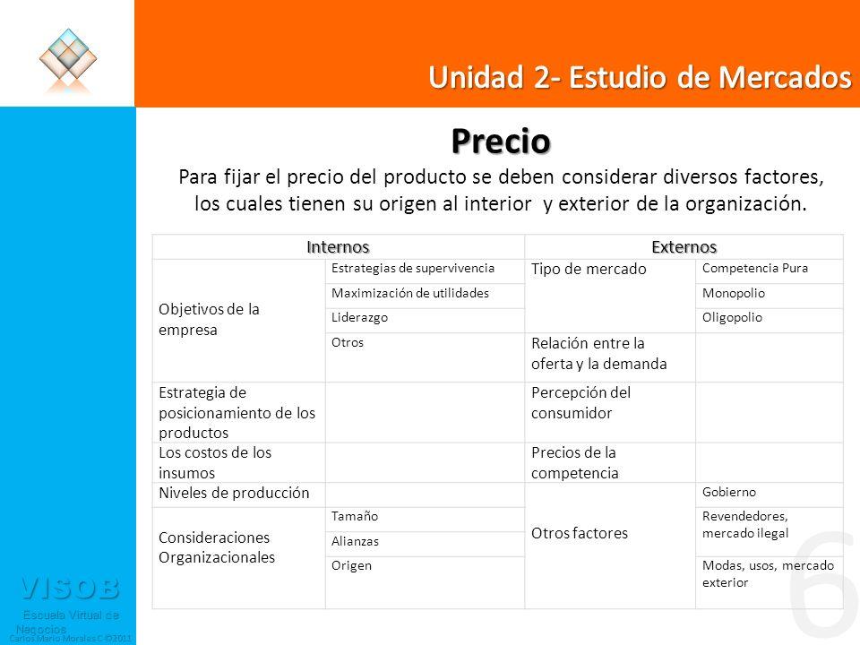 VISOB Escuela Virtual de Negocios Escuela Virtual de Negocios Carlos Mario Morales C ©2011 6 Precio Para fijar el precio del producto se deben conside