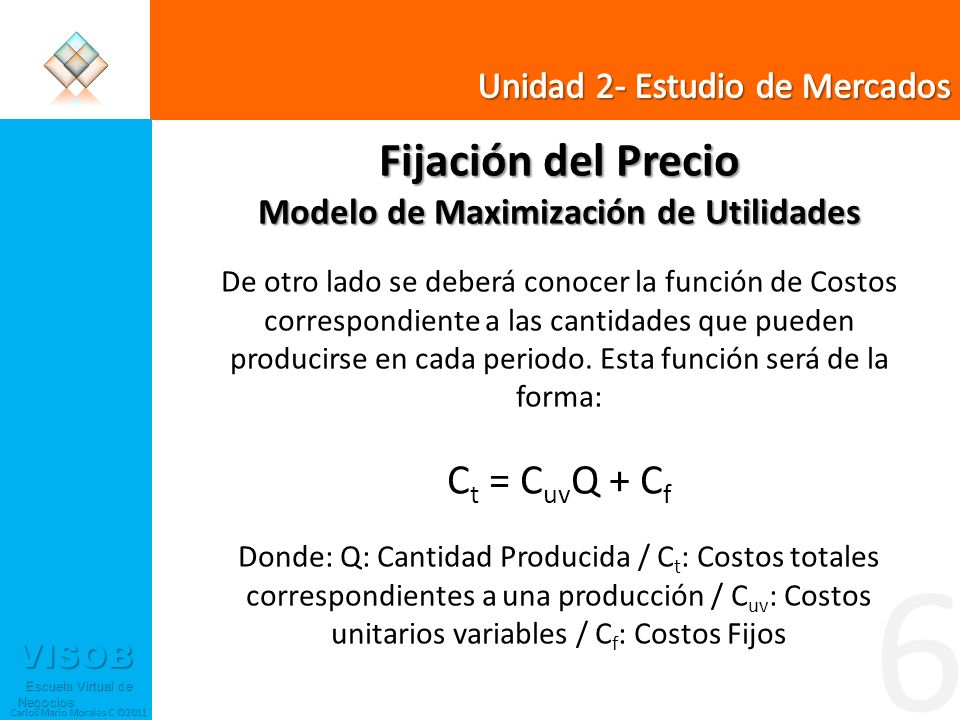 VISOB Escuela Virtual de Negocios Escuela Virtual de Negocios Carlos Mario Morales C ©2011 6 Fijación del Precio Modelo de Maximización de Utilidades