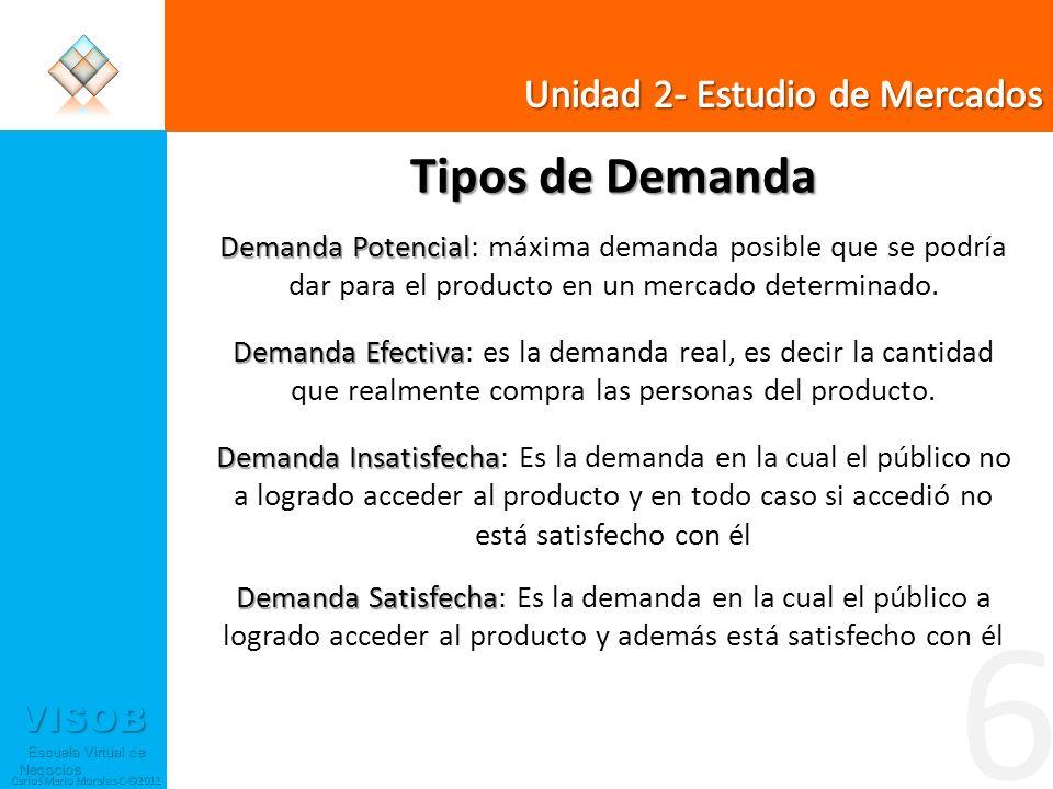 VISOB Escuela Virtual de Negocios Escuela Virtual de Negocios Carlos Mario Morales C ©2011 6 Tipos de Demanda Demanda Potencial Demanda Potencial: máx
