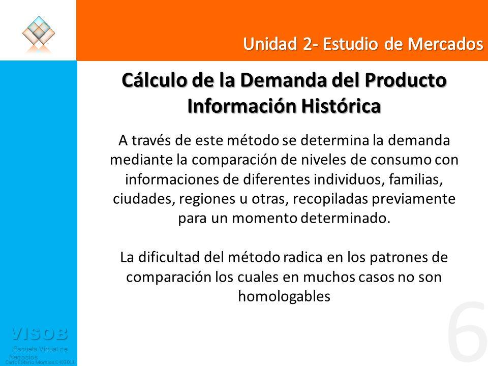 VISOB Escuela Virtual de Negocios Escuela Virtual de Negocios Carlos Mario Morales C ©2011 6 Cálculo de la Demanda del Producto Información Histórica