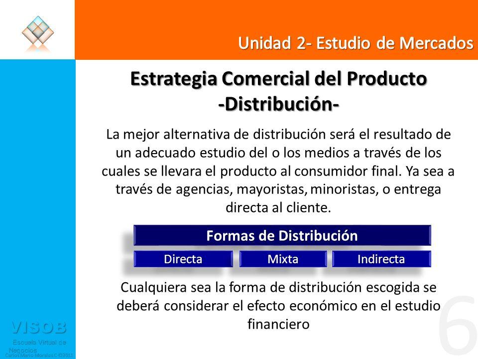 VISOB Escuela Virtual de Negocios Escuela Virtual de Negocios Carlos Mario Morales C ©2011 6 Estrategia Comercial del Producto -Distribución- La mejor