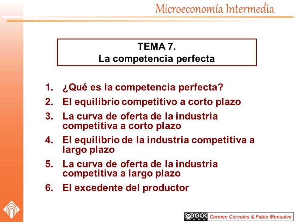 1.¿Qué es la competencia perfecta? 2.El equilibrio competitivo a corto plazo 3.La curva de oferta de la industria competitiva a corto plazo 4.El equil
