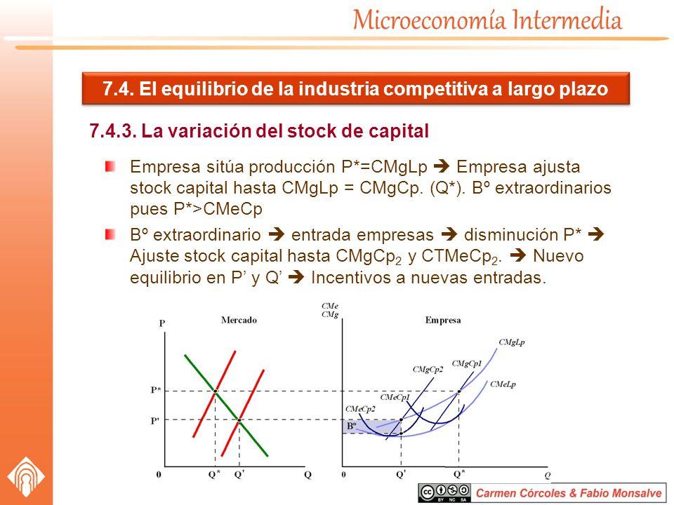 7.4. El equilibrio de la industria competitiva a largo plazo 7.4.3. La variación del stock de capital Empresa sitúa producción P*=CMgLp Empresa ajusta