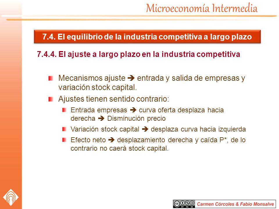 7.4. El equilibrio de la industria competitiva a largo plazo 7.4.4. El ajuste a largo plazo en la industria competitiva Mecanismos ajuste entrada y sa