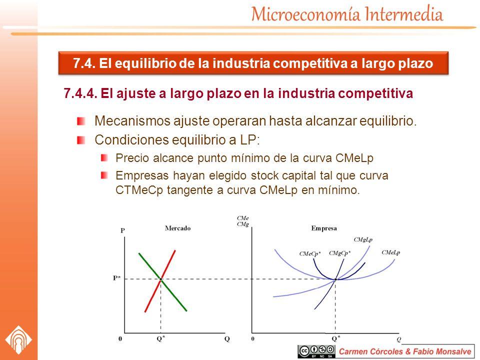 7.4. El equilibrio de la industria competitiva a largo plazo 7.4.4. El ajuste a largo plazo en la industria competitiva Mecanismos ajuste operaran has