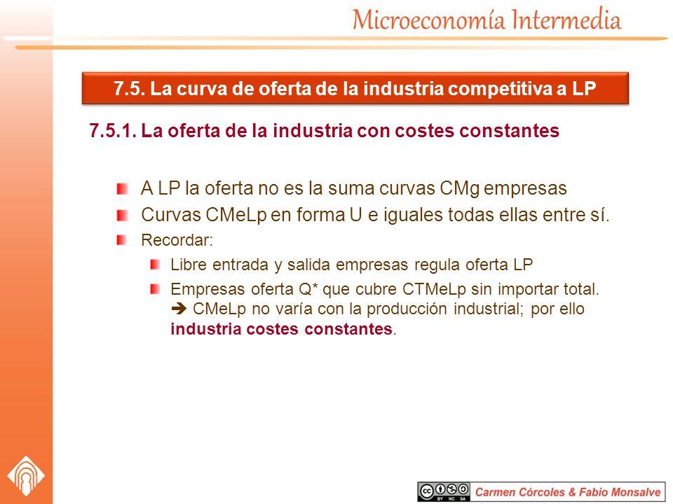 7.5. La curva de oferta de la industria competitiva a LP 7.5.1. La oferta de la industria con costes constantes A LP la oferta no es la suma curvas CM