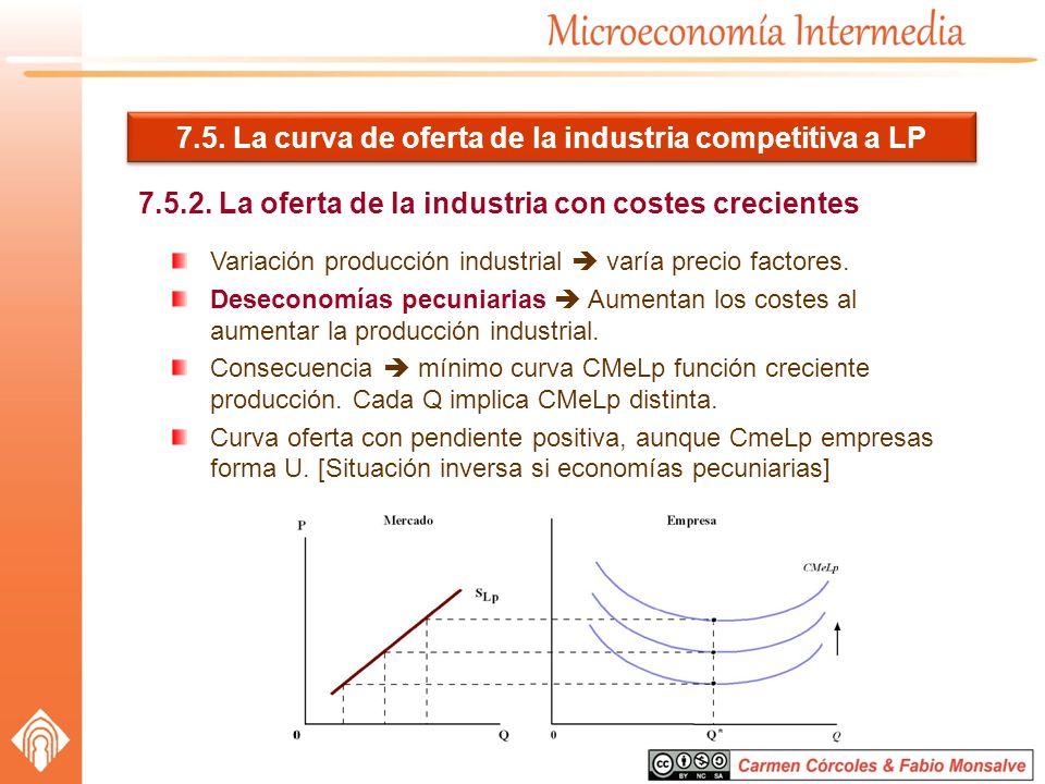 7.5. La curva de oferta de la industria competitiva a LP 7.5.2. La oferta de la industria con costes crecientes Variación producción industrial varía