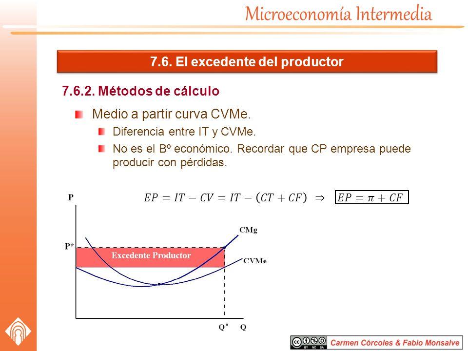 7.6. El excedente del productor 7.6.2. Métodos de cálculo Medio a partir curva CVMe. Diferencia entre IT y CVMe. No es el Bº económico. Recordar que C