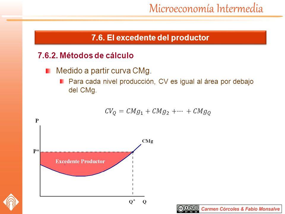 7.6. El excedente del productor 7.6.2. Métodos de cálculo Medido a partir curva CMg. Para cada nivel producción, CV es igual al área por debajo del CM