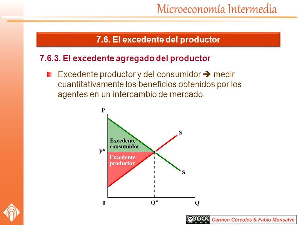 7.6. El excedente del productor 7.6.3. El excedente agregado del productor Excedente productor y del consumidor medir cuantitativamente los beneficios