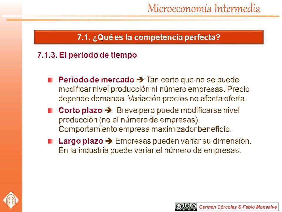 7.1. ¿Qué es la competencia perfecta? 7.1.3. El período de tiempo Periodo de mercado Tan corto que no se puede modificar nivel producción ni número em