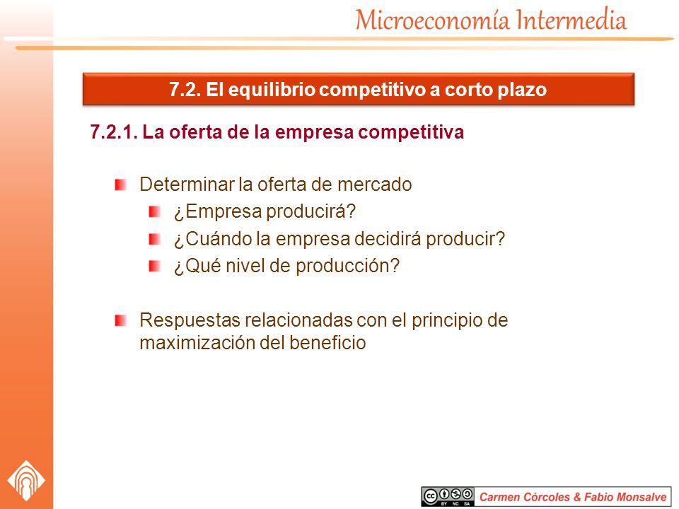 7.2. El equilibrio competitivo a corto plazo 7.2.1. La oferta de la empresa competitiva Determinar la oferta de mercado ¿Empresa producirá? ¿Cuándo la