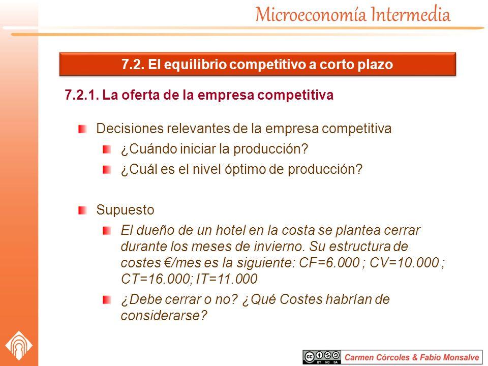 7.2. El equilibrio competitivo a corto plazo 7.2.1. La oferta de la empresa competitiva Decisiones relevantes de la empresa competitiva ¿Cuándo inicia