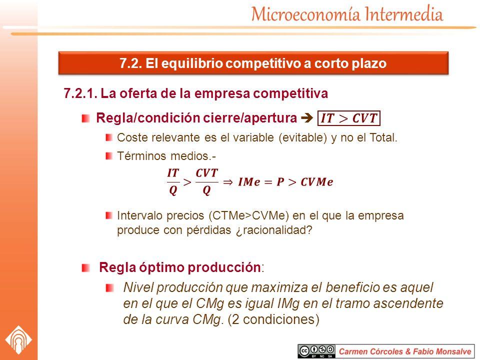 7.4.El equilibrio de la industria competitiva a largo plazo 7.4.4.