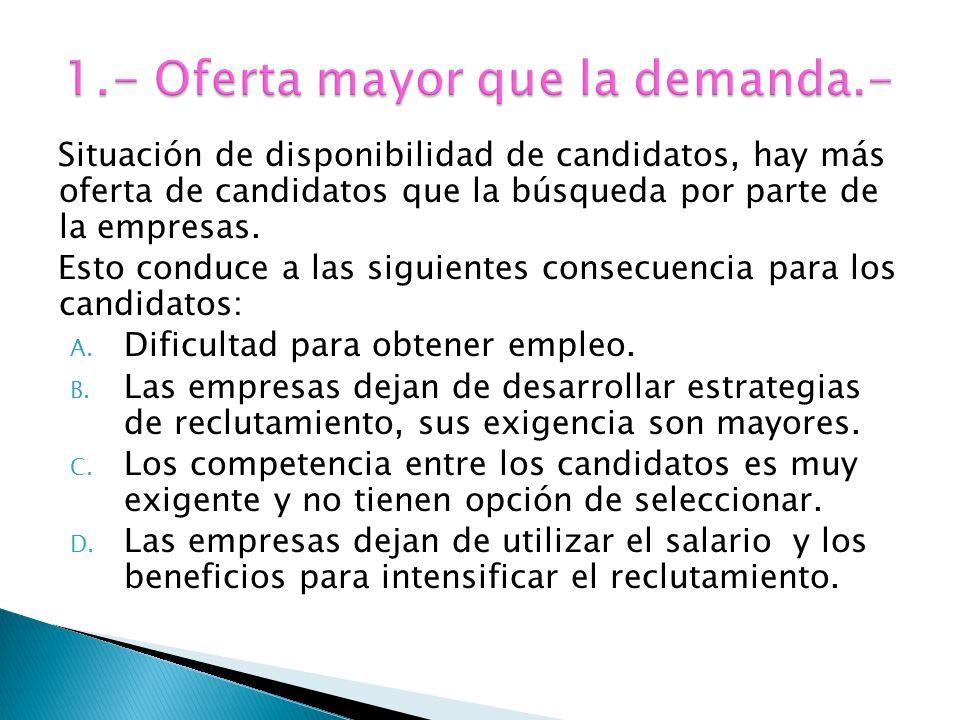 Situación de disponibilidad de candidatos, hay más oferta de candidatos que la búsqueda por parte de la empresas.