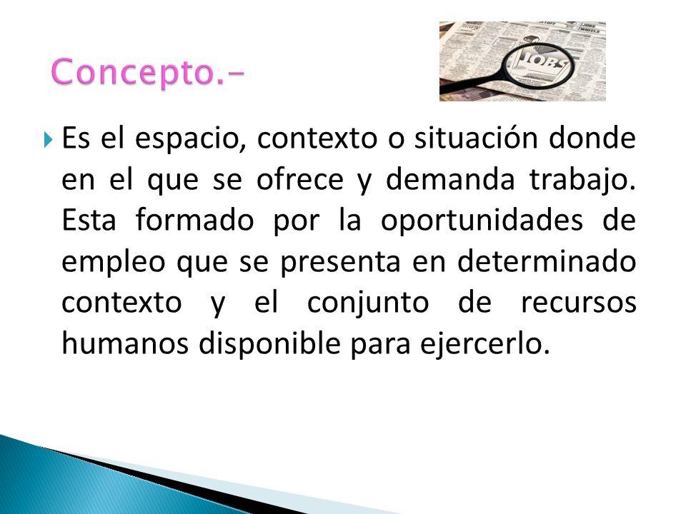 Es el espacio, contexto o situación donde en el que se ofrece y demanda trabajo.