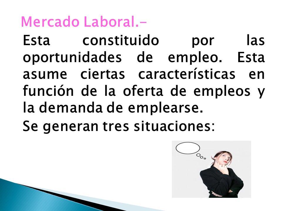 Mercado Laboral.- Esta constituido por las oportunidades de empleo.