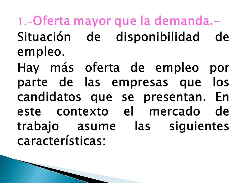 1.- Oferta mayor que la demanda.- Situación de disponibilidad de empleo.