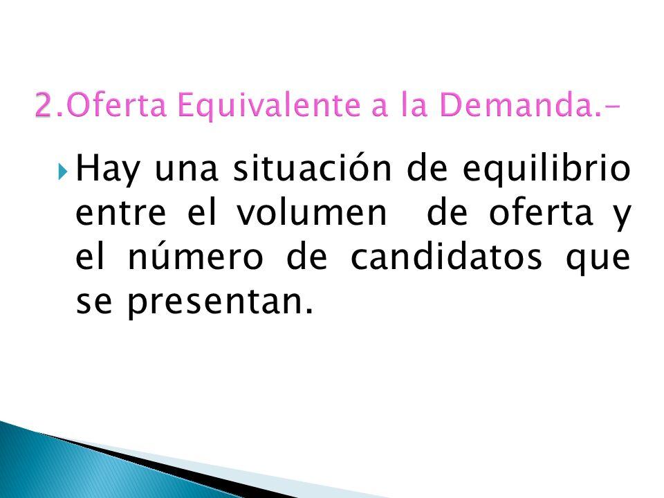 Hay una situación de equilibrio entre el volumen de oferta y el número de candidatos que se presentan.