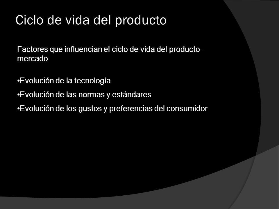 Ciclo de vida del producto Factores que influencian el ciclo de vida del producto- mercado Evolución de la tecnología Evolución de las normas y estánd
