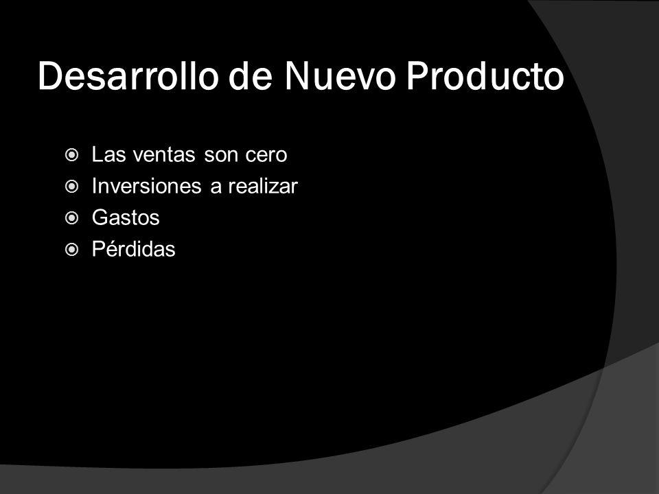 Desarrollo de Nuevo Producto Las ventas son cero Inversiones a realizar Gastos Pérdidas