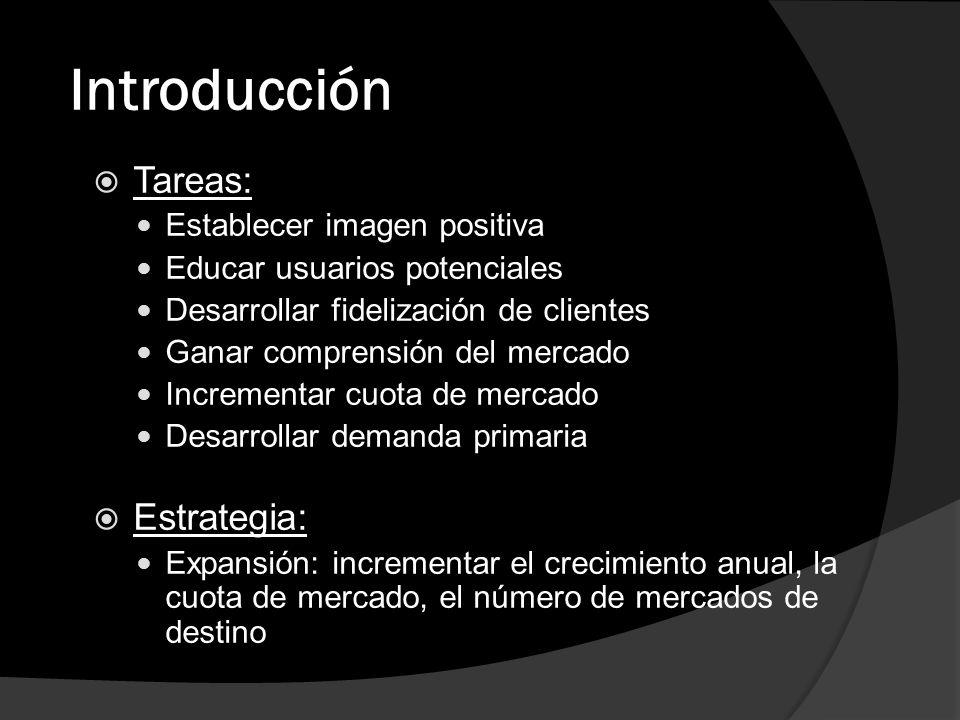 Introducción Tareas: Establecer imagen positiva Educar usuarios potenciales Desarrollar fidelización de clientes Ganar comprensión del mercado Increme