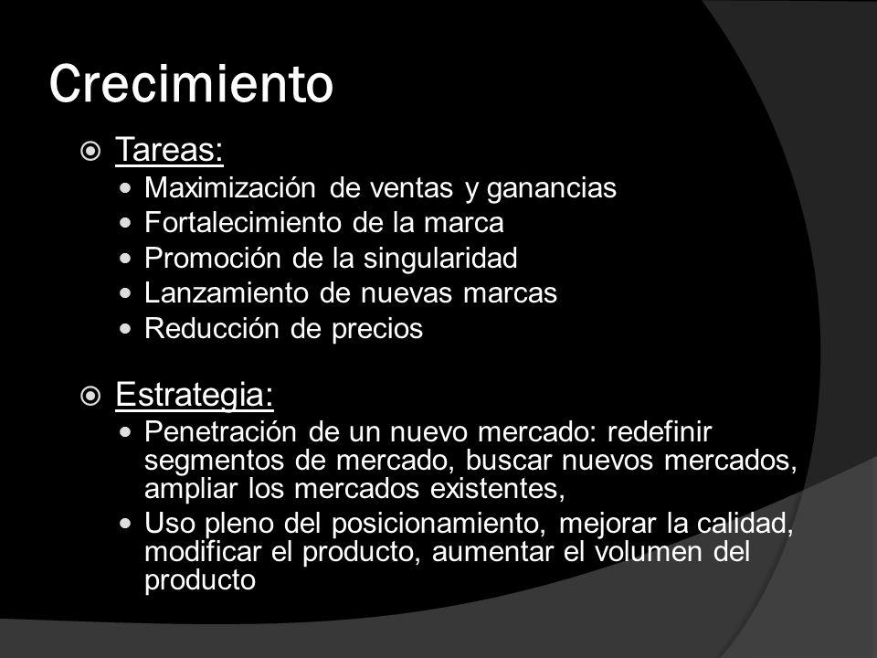 Crecimiento Tareas: Maximización de ventas y ganancias Fortalecimiento de la marca Promoción de la singularidad Lanzamiento de nuevas marcas Reducción