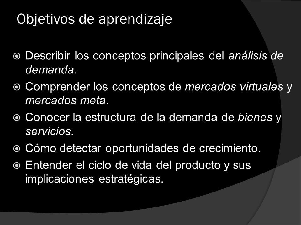 Objetivos de aprendizaje Describir los conceptos principales del análisis de demanda. Comprender los conceptos de mercados virtuales y mercados meta.