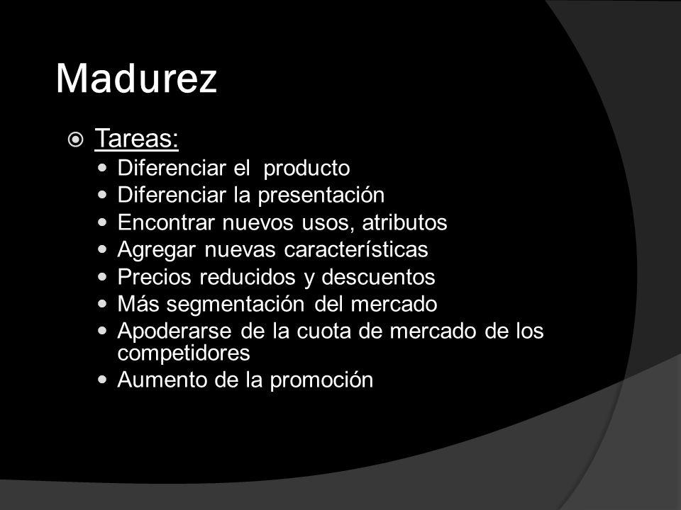 Madurez Tareas: Diferenciar el producto Diferenciar la presentación Encontrar nuevos usos, atributos Agregar nuevas características Precios reducidos