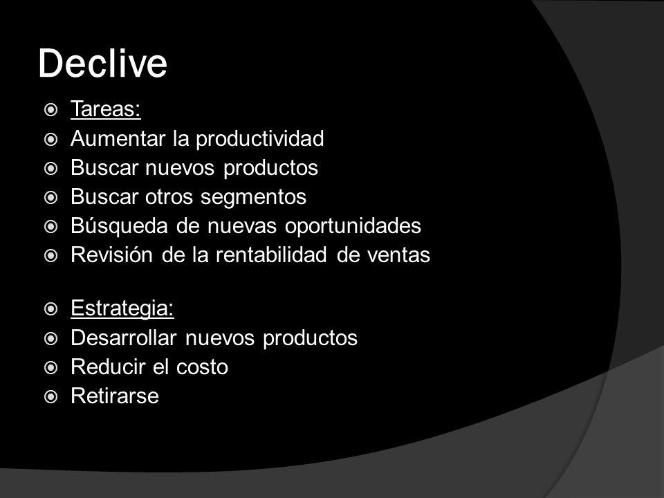 Declive Tareas: Aumentar la productividad Buscar nuevos productos Buscar otros segmentos Búsqueda de nuevas oportunidades Revisión de la rentabilidad