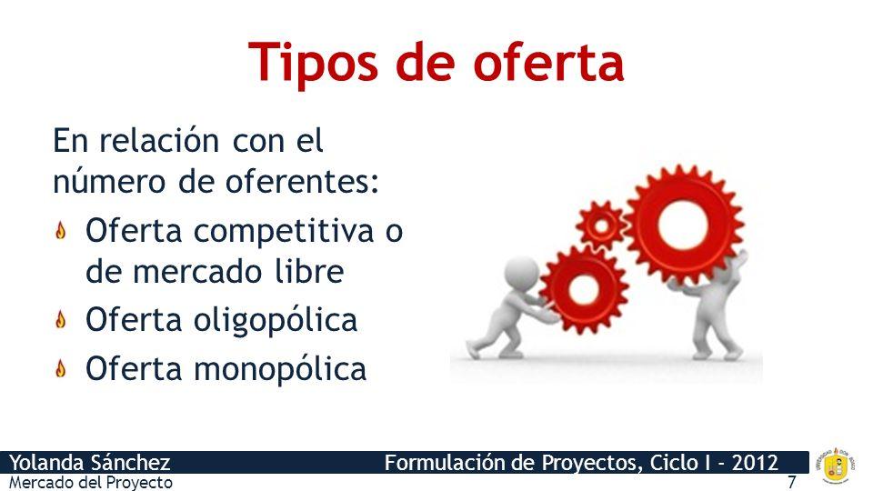 Yolanda Sánchez Formulación de Proyectos, Ciclo I - 2012 Mercado del Proyecto18 En forma numérica, debe decirse cuál es la magnitud del mercado potencial que existe para el producto en unidades/año.