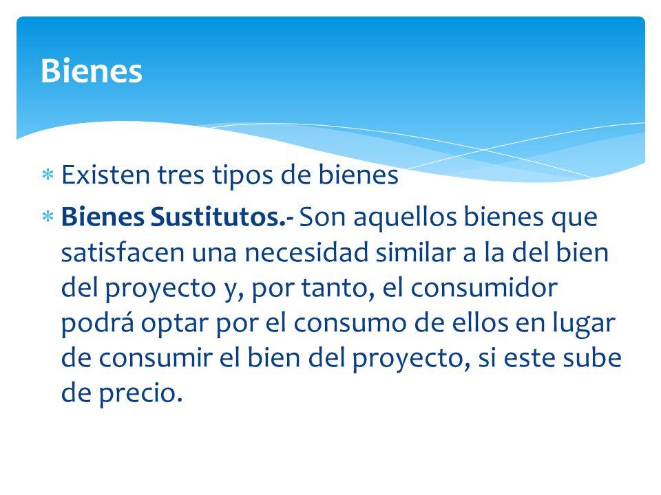 Existen tres tipos de bienes Bienes Sustitutos.- Son aquellos bienes que satisfacen una necesidad similar a la del bien del proyecto y, por tanto, el